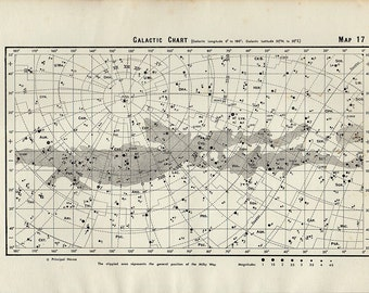 1950 Vintage GALACTIC CHART star map 17 Astronomy zodiac stars chart maps constellation