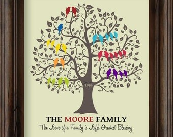 Grandparents Gift Personalized Family Tree Gift for Parents Gift for Grandparents Christmas Art Print Family Quote Large Wall Art