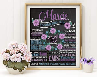 SALE 40th Birthday Chalkboard Sign, Floral Custom 40th Birthday Chalkboard Sign, 50th Birthday- Gift for aunt, mother grandma- Any age