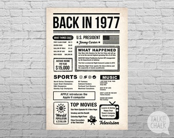 Back In 1977 Newspaper-Style DIGITAL Poster, 40th Birthday PRINTABLE Sign, 40th Birthday Poster, 40th Birthday Gift, 1977 Sign, 1977 Poster