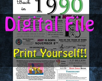 1990 Personalized Birthday Poster, 1990 History - DIGITAL FILE!!