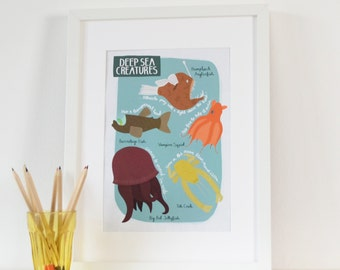 Sea Creatures A4 Print, Deep Sea Creatures Children's Bedroom Art Print, Kids Underwater Print, Educational Sea Life A4 Print