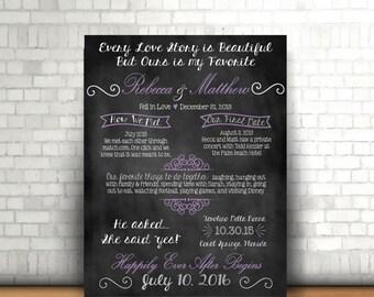 Love Story Board/Love Board/Wedding Board/Wedding Decoration