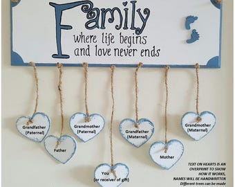 To Remember hanging family tree plaque