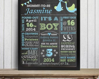 Baby Shower Boy Chalkboard Poster/ baby boy shower printable/Baby Girl Shower