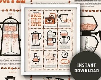 Vintage Coffee Diagram • 8x10 Wall Art Print • Instant Digital Download!