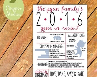 One year infographic | Etsy
