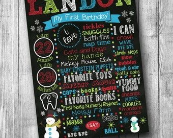 Winter Wonderland Snowman First Birthday Chalkboard Sign First Birthday Poster Winter ONEderland Red Blue Green (Can be any color or age)