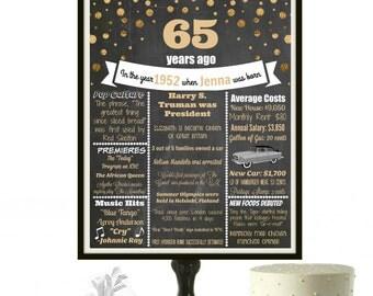 65th birthday etsy for 65th birthday party decoration ideas
