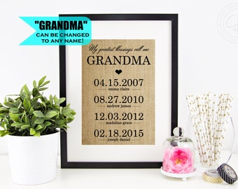 Christmas Gift for Grandma, Christmas Gifts for Nana, Gift for Grandmother, Grandma Gift from Son, Gifts from Daughter, Mothers Day Wall Art
