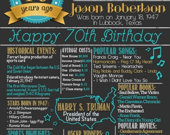70th Birthday Poster | 70th Birthday Chalkboard Poster | 70 Years Ago | Born in the year 1947 | Gift - Photo Prop | DIGITAL FILE - PRINTABLE