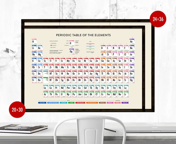 Periodic Table, Periodic Table Of Elements, Updated Periodic Table Poster, Periodic  Table Print, Science Poster, Organic Chemistry Poster