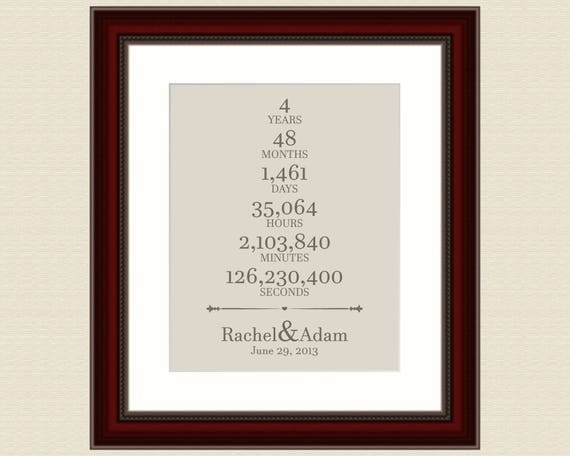 Traditional 4th Wedding Anniversary Gift: 4th Anniversary Gifts For Men 5 Year Anniversary Gift Wedding