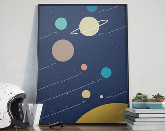 Planets of our Solar System Space Poster including Earth, Mars, Sun. Poster Print Wall Art Home Décor