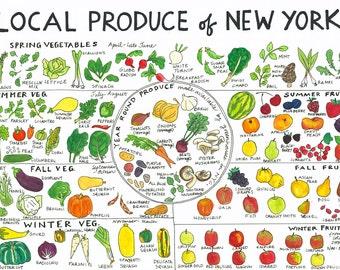 Local Produce Watercolor