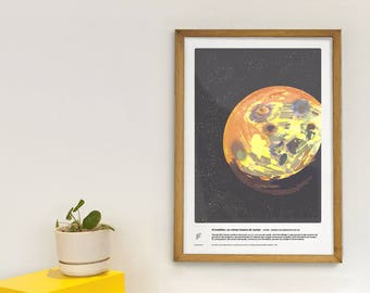 Prometheus - Educational poster - volcanoes