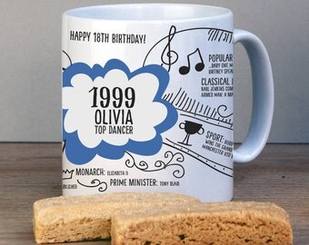 Personalised 1999 Birthday Mug For 18th Birthday-1999 Birthday Gift-Personalised Birthday Gift-18th Gift-Tea Lover-Gift for Teenagers