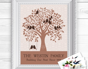 """Personalized, Custom, Our Nest Family Birds in Tree Names Wall Art, Birds, Parents, Children, Grandchildren 8x10"""",  Digital or Printed"""