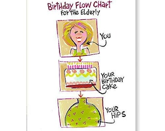 Funny Birthday Flow Chart for Women - Single Birthday Cards - 5x7 Birthday Card - 11374-1