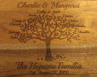 Fig Tree Family Kitchen Cutting Boards