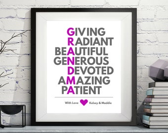 Grandmother Acrostic Art, Personalized Grandma Gift, Gifts for Grandma, Custom Grandmother Gift, Grandma Print, Grandma Poem, Grandparent