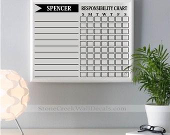 Erase Chore Chart  Erase Board  Kids Chore Chart  Responsibility Chart 16x20 and 24x36  Chore board  Personalized Chore Chart  To Do List