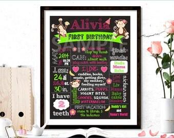 Chalkboard Birthday Sign, Monkey Chalkboard Sign, Printable Monkey Chalkboard Sign, Monkey Birthday Chalkboard, Chalkboard Poster