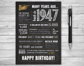 5x7 - 71st Birthday, Printable Folding Greeting Card, Many Years Ago Back in 1947, Instant Digital Download, DIY Print at Home, Chalk