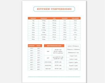 Kitchen Conversion, Kitchen Conversions List, Kitchen Conversion Chart, Printable Baking Conversion, Printable Cooking Measurements, Baking