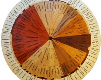 "Flavor wheel ""wine tasting"" MARQUETRY"