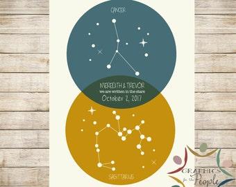Venn Diagram Constellation Card - Romantic, Unique, Graphic