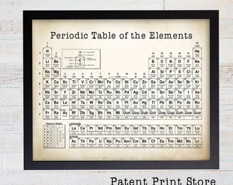 Periodic Table of Elements. Science Wall Art. Science Poster. Chemistry Poster. Science Art. Lab. Science. Laboratory. Organic Chemistry. 34