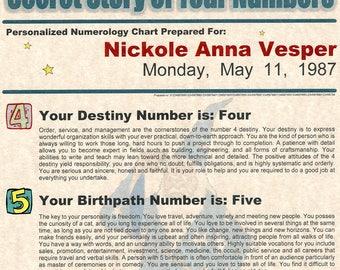 Custom Numerology Print