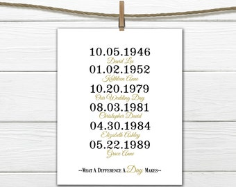 Life's Important Dates -  Custom Print Family Gift - Grandparents Gift
