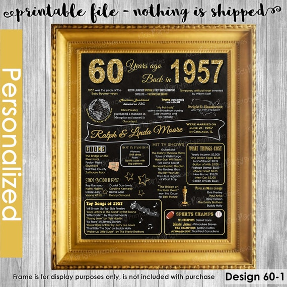 Gifts For 60th Wedding Anniversary: 60th Wedding Anniversary Gifts 60th Anniversary Gift For