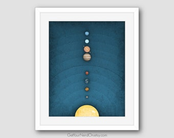 Solar System Poster, Planets Wall Art, Nerd Gifts for Her, Science Nerd Poster, Best Seller