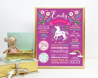 Milestone Unicorn BIRTHDAY Print - Personalised Milestone Art, Birthday Sign, Unicorn Milestone Sign, Printable Wall Art, Birth Stats Art