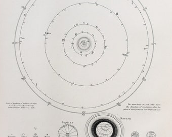 solar system 1890s - photo #11