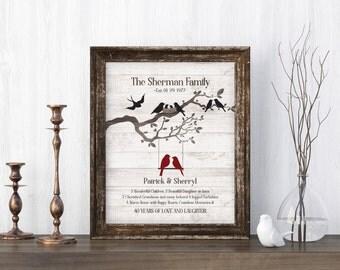40th Anniversary Gift, Wedding Anniversary Print, Parents Anniversary Gift Idea, Ruby Wedding Anniversary, Personalized Family Tree PRINT