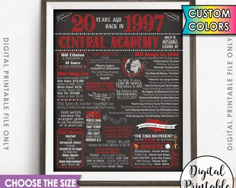 20th Reunion 1997 Poster Sign, 20 Years Ago USA, Graduated in 1997 20th Reunion Decor 20th Poster, Chalkboard Style Digital Printable File