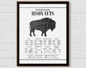Butcher Diagram, Bison Cuts, Buffalo Poster, Kitchen Diagram, Cooking Diagram, Kitchen Art, Butcher Print, Butcher Chart, Cuts of Meat