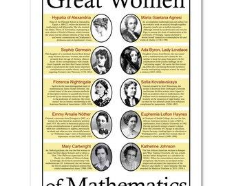 Great Women of Mathematics Motivational Poster