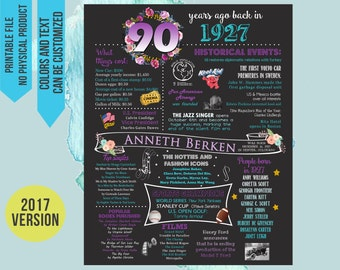 90th Birthday Poster, 60th Birthday Chalkboard, 90th Anniversary Poster, 1927 Birthday Poster, 90th Birthday Gift, 1927 Chalkboard