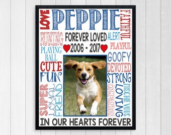 DOG MEMORIAL GIFT ~ Printable In Loving Memory Pet Art ~ Dog Remembrance Pet Memorial ~ Digital Image Jpeg ~ Pet Memorial ~ Dog Lover Gift