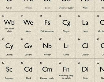 Pompey Periodic Table