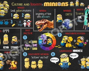 Adorable MINIONS CHALKBOARD - Minions Poster - Minions Facts - Minions Lovers - Minions Graphics - Minions Print