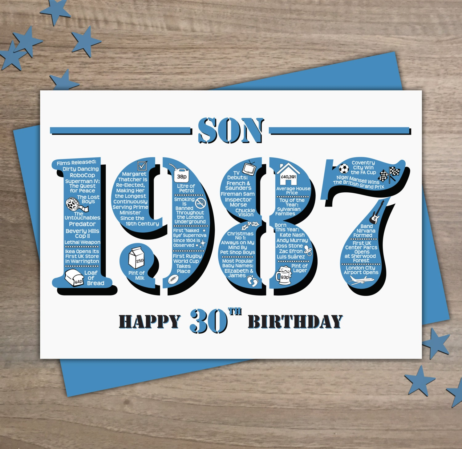 Son Th Birthday Cards Uk ~ Happy th birthday son card born in year of birth