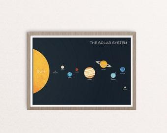 Solar System Print, Solar System Art, Solar System
