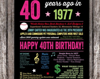 40th Birthday Gift for Woman, 40th Birthday Poster, 1977 Sign, 40 Years Ago, USA Events, Born in 1977, Digital Print INSTANT DOWNLOAD