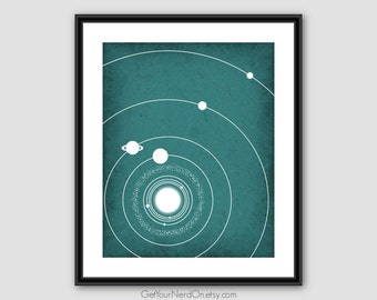 Modern Minimalist Astronomy Poster, Solar System Print, Astronomy Gifts